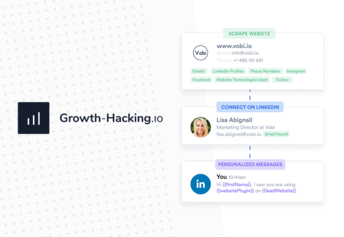 Growth-Hacking Lifetime Deals Italia